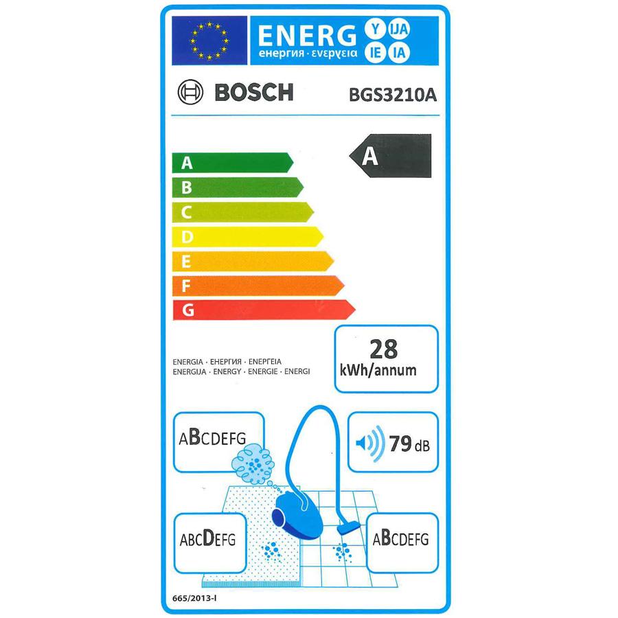 Bosch BGS3210 GS30 Relyyy - Étiquette énergie