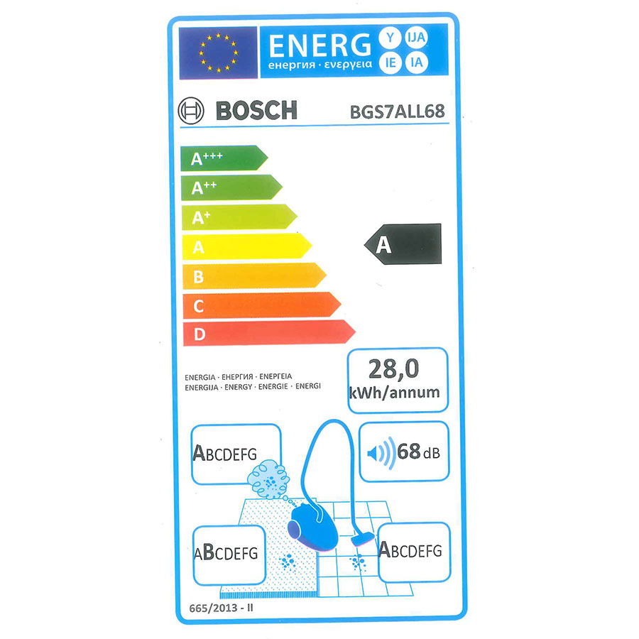 Bosch BGS7ALL68 GS70 Relaxx'x Ultimate - Étiquette énergie
