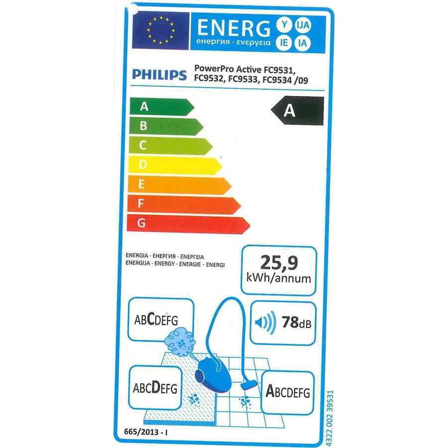 Philips FC9533/09 PowerPro Active - Étiquette énergie