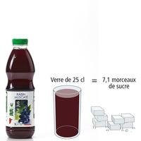 Auchan Pur jus raisin muscaté - Nombre de morceaux de sucre par portion