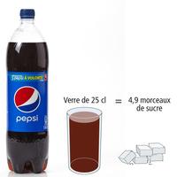 Pepsi  - Nombre de morceaux de sucre par portion