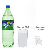 Sprite  - Nombre de morceaux de sucre par portion