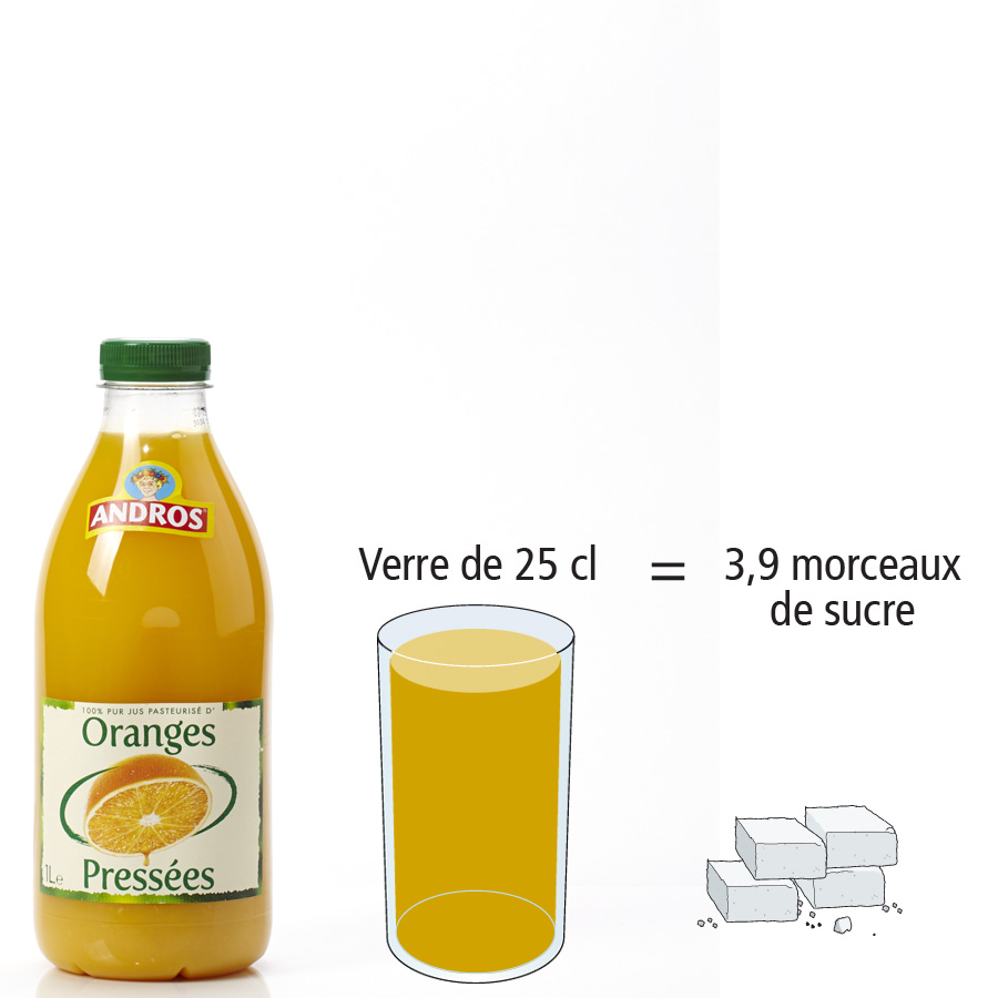 Andros Oranges pressées - Nombre de morceaux de sucre par portion