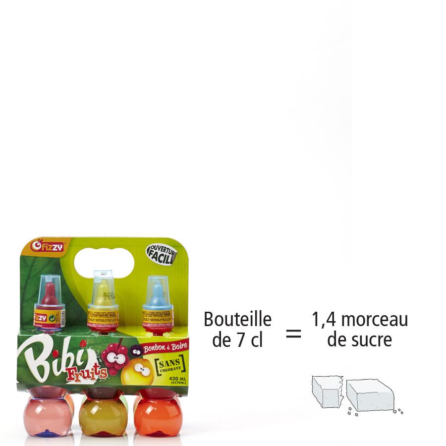 Bibi fruits  - Nombre de morceaux de sucre par portion