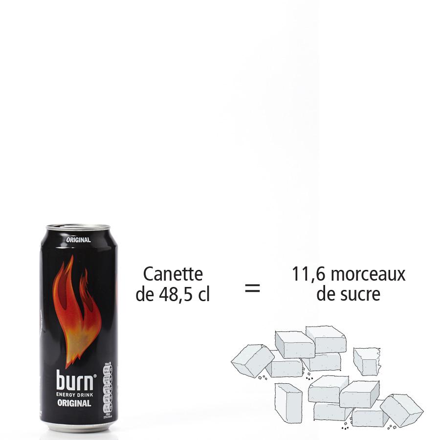 Burn original  - Nombre de morceaux de sucre par portion