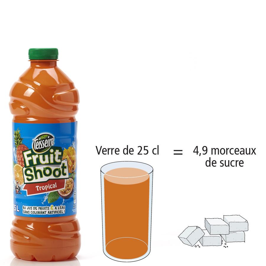 Fruit Shoot (Teisseire) Tropical - Nombre de morceaux de sucre par portion