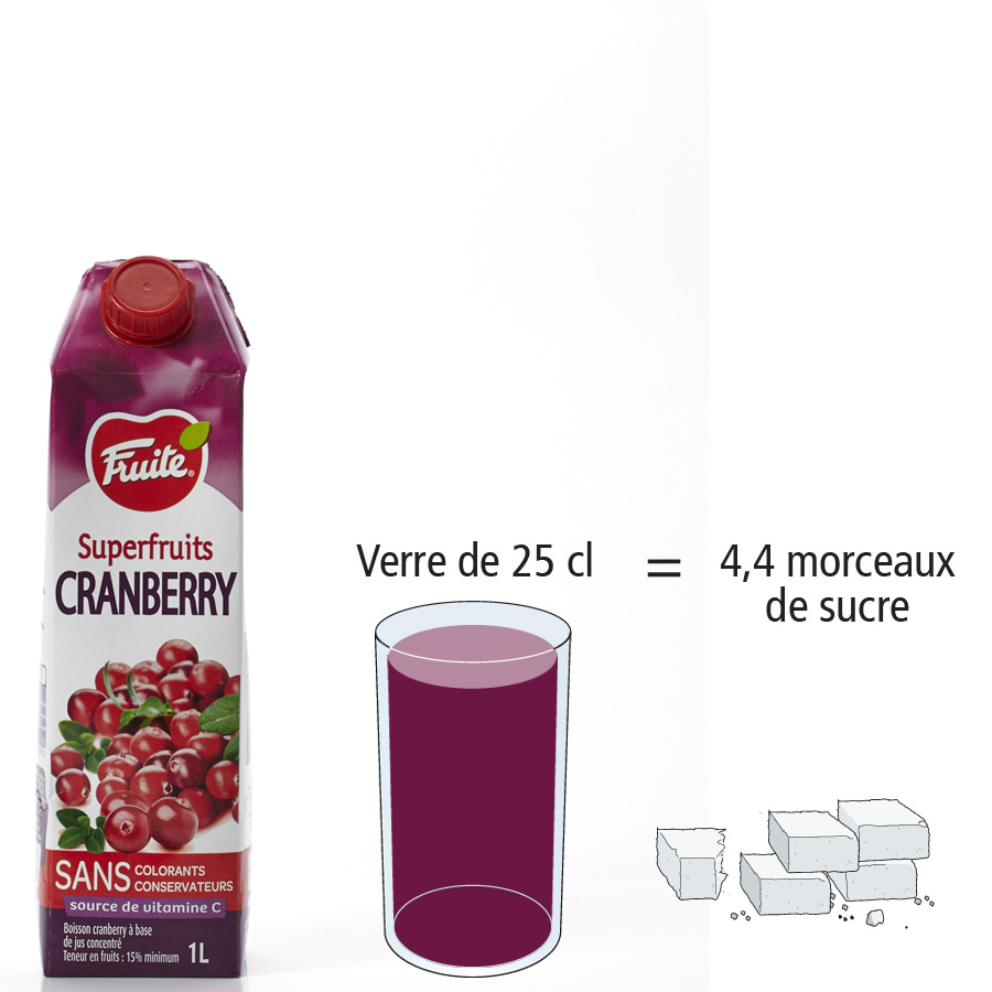 Fruité Superfruits cranberry - Nombre de morceaux de sucre par portion