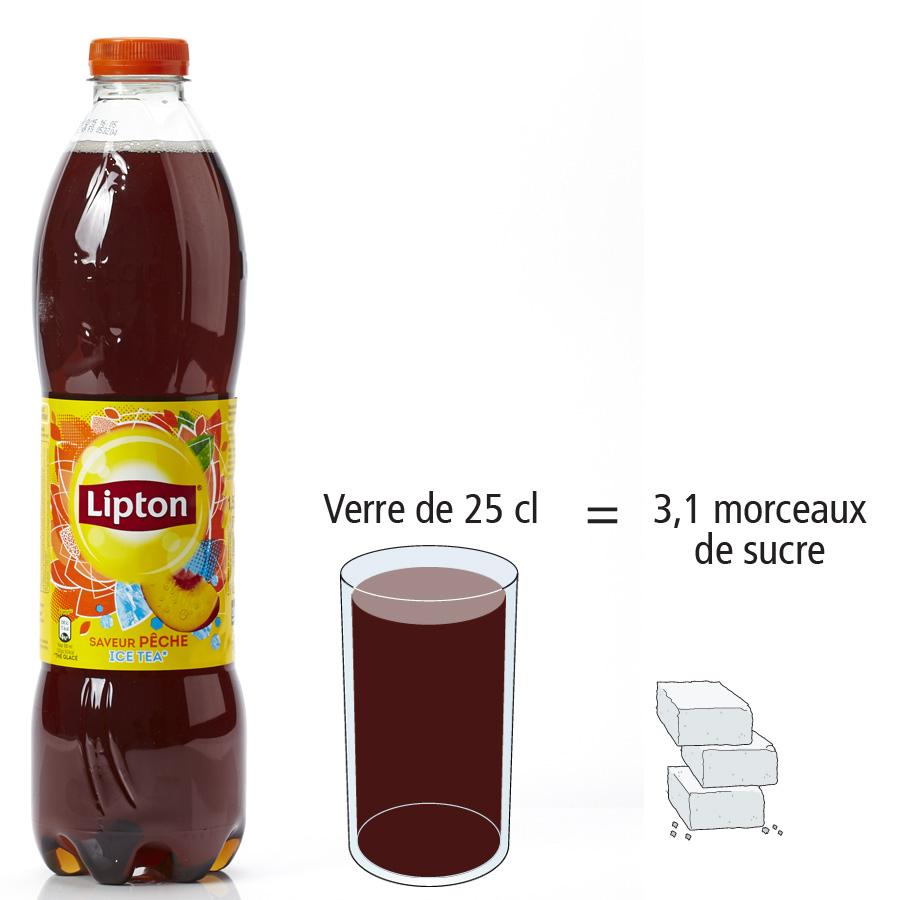 Ice tea (Lipton) Saveur pêche - Nombre de morceaux de sucre par portion