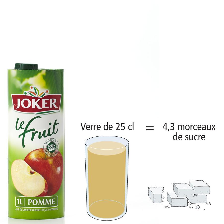 Joker Le fruit pomme - Nombre de morceaux de sucre par portion