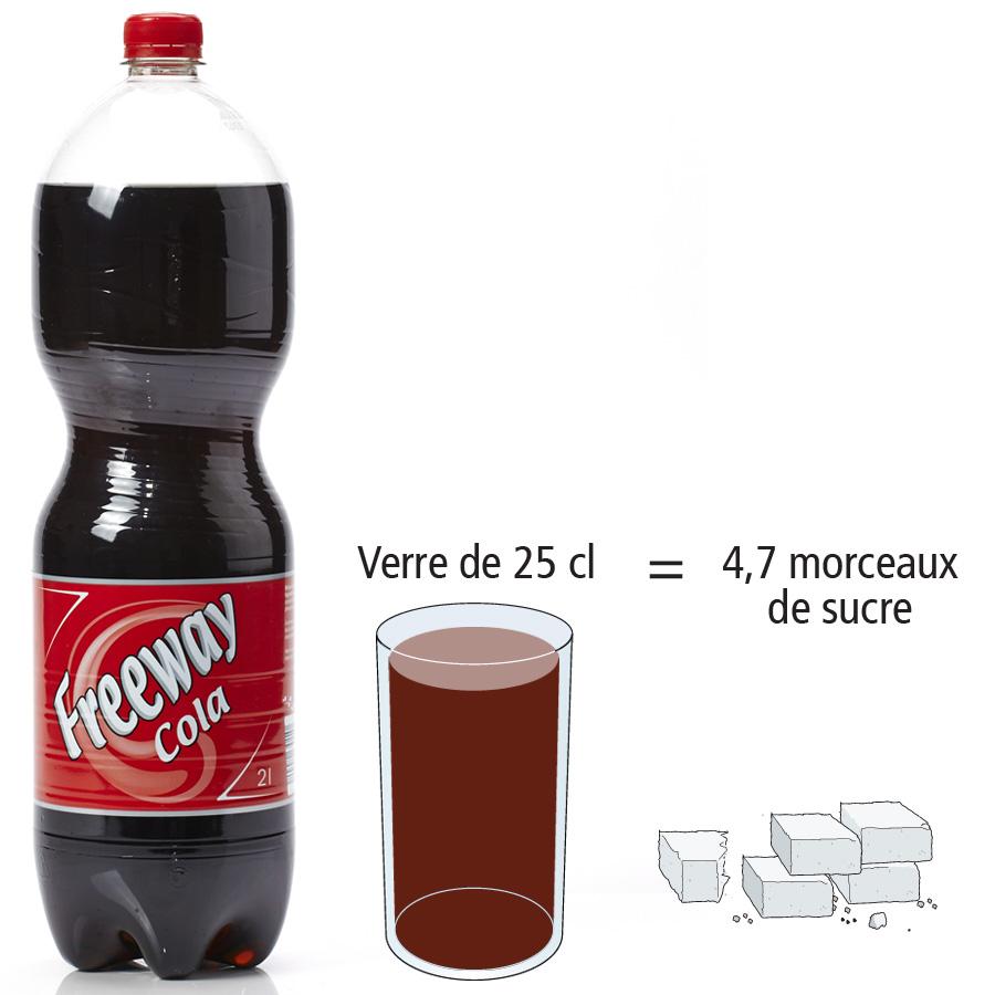 Lidl Freeway cola - Nombre de morceaux de sucre par portion