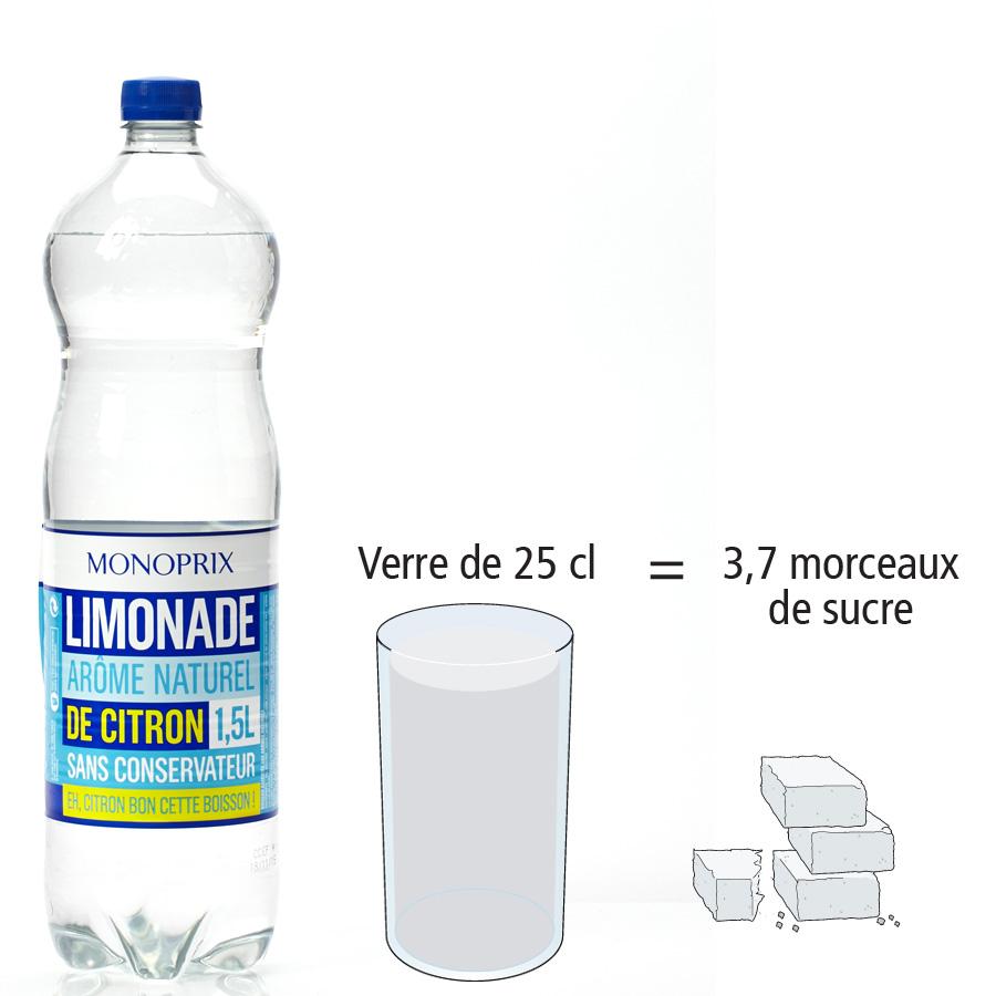 Monoprix Limonade - Nombre de morceaux de sucre par portion