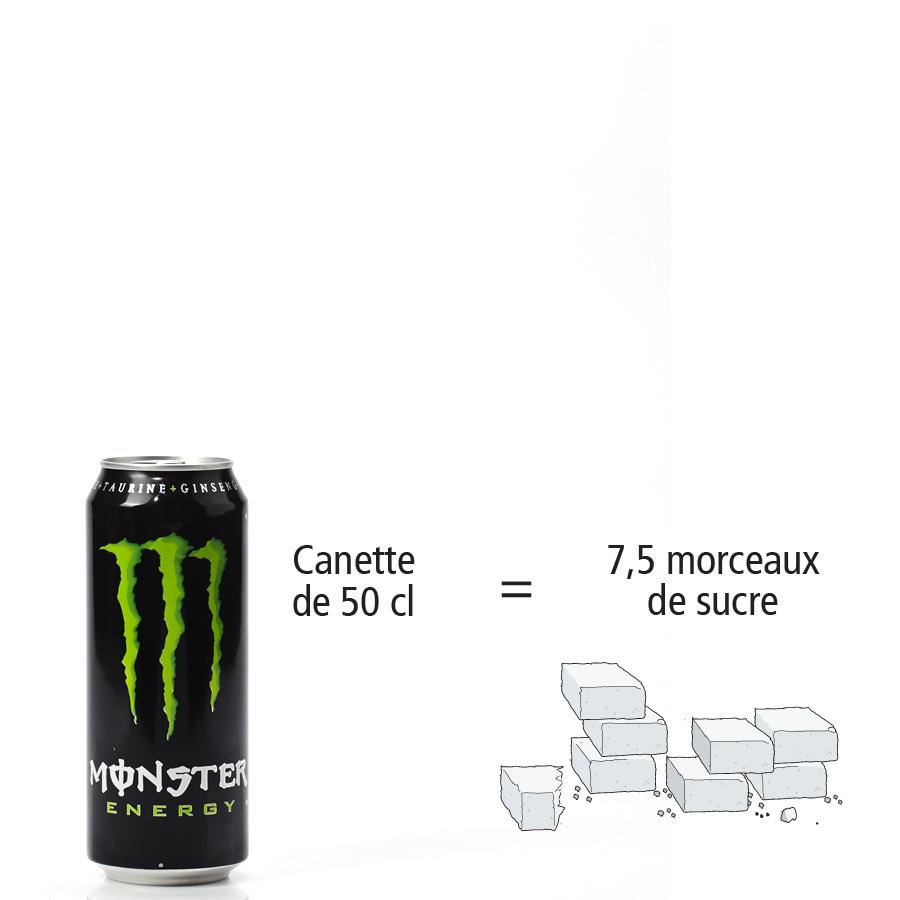 Monster Energy  - Nombre de morceaux de sucre par portion