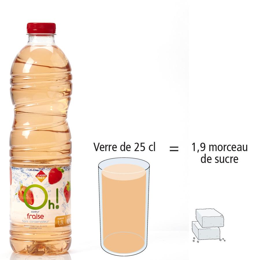 Oh! (Leader Price) Saveur fraise - Nombre de morceaux de sucre par portion