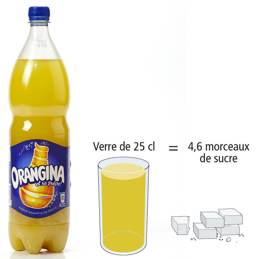 Orangina Et sa pulpe! - Nombre de morceaux de sucre par portion