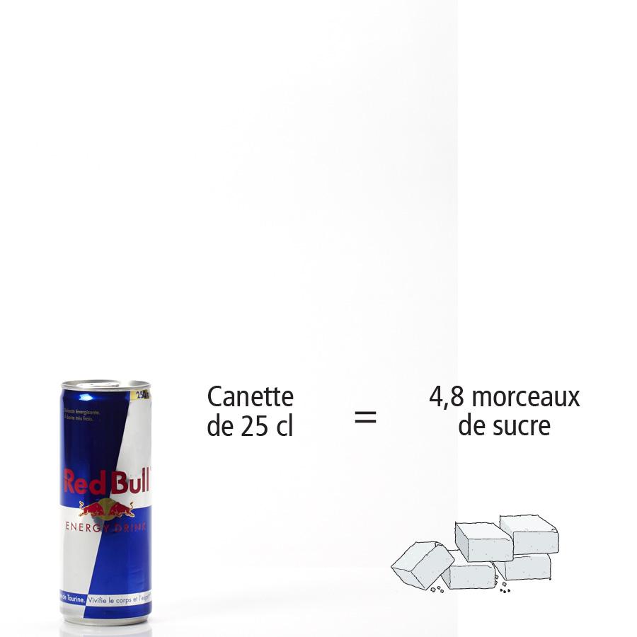 Red Bull  - Nombre de morceaux de sucre par portion