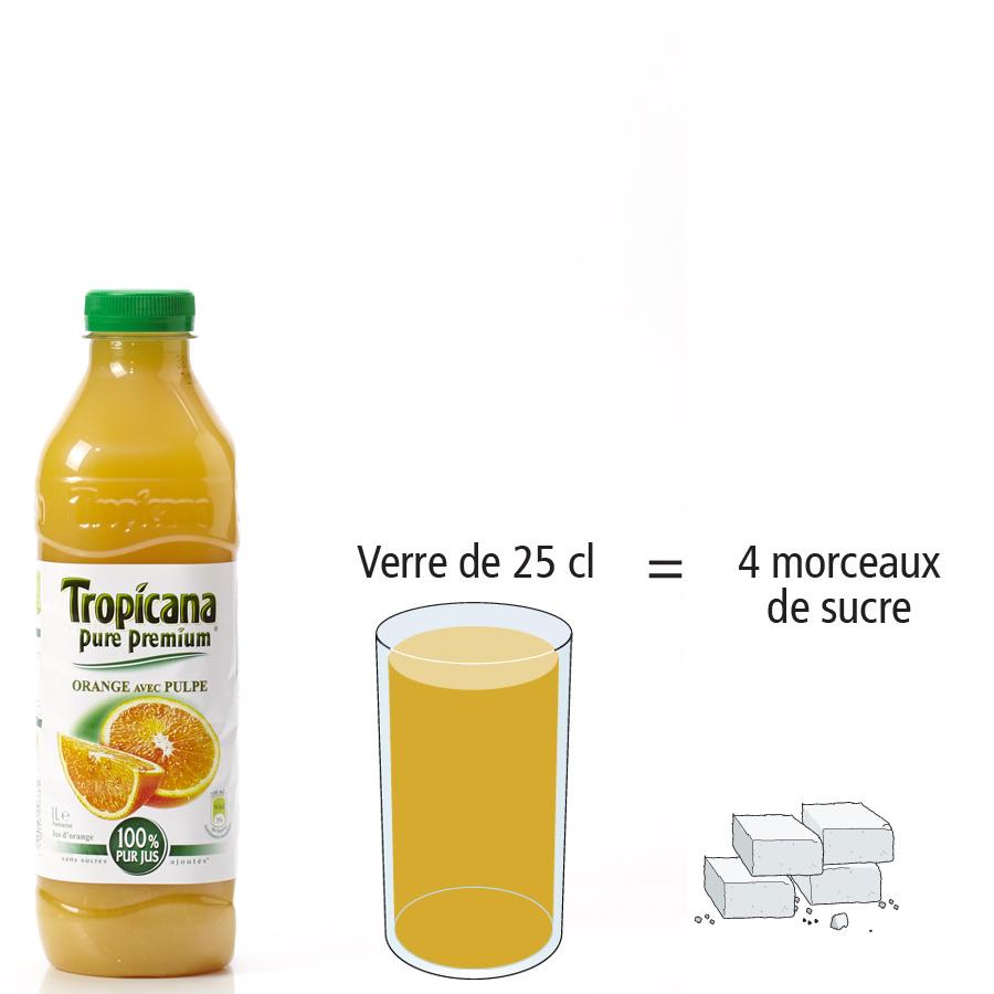 Tropicana Pure premium orange avec pulpe - Nombre de morceaux de sucre par portion