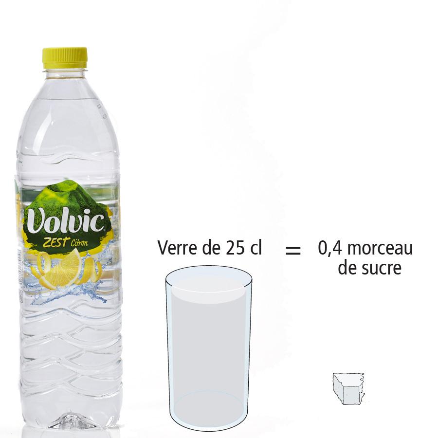 Volvic Zest citron - Nombre de morceaux de sucre par portion