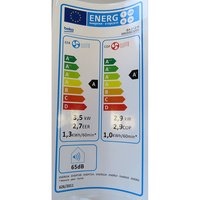 Beko BA 212 H - Étiquette énergie