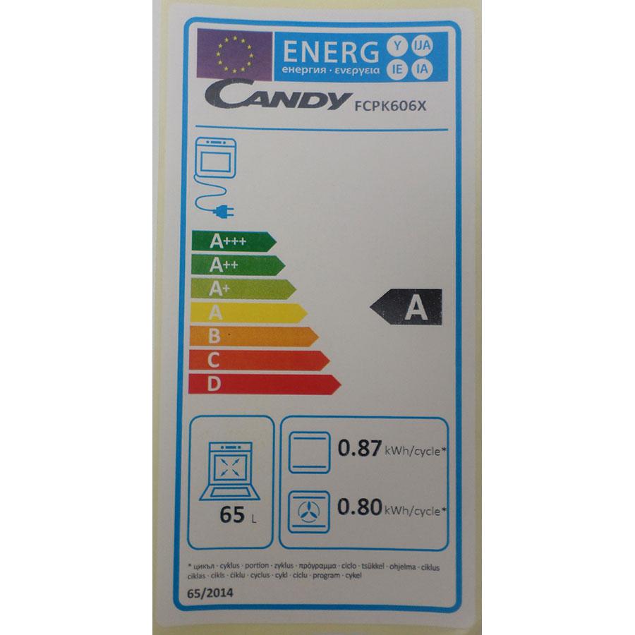 Candy FCPK606X - Étiquette énergie