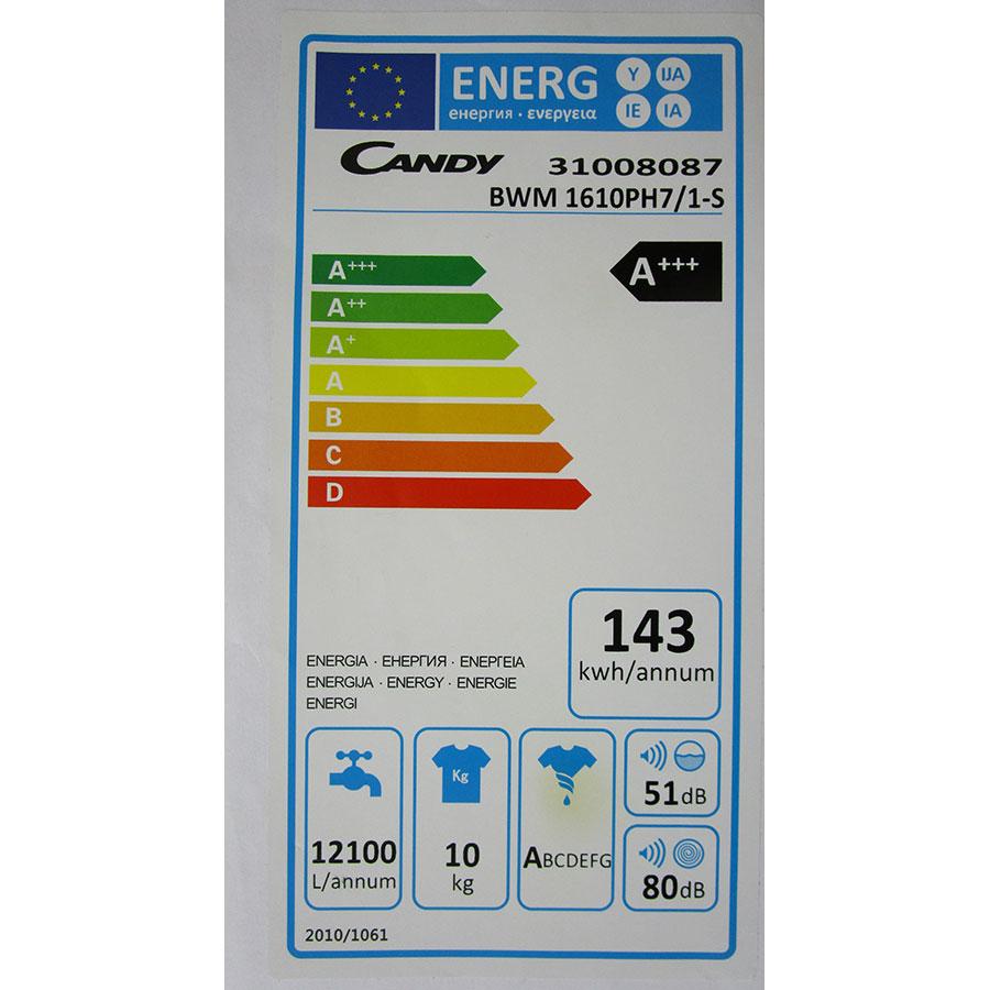 Candy BWM1610PH7/1-S - Étiquette énergie