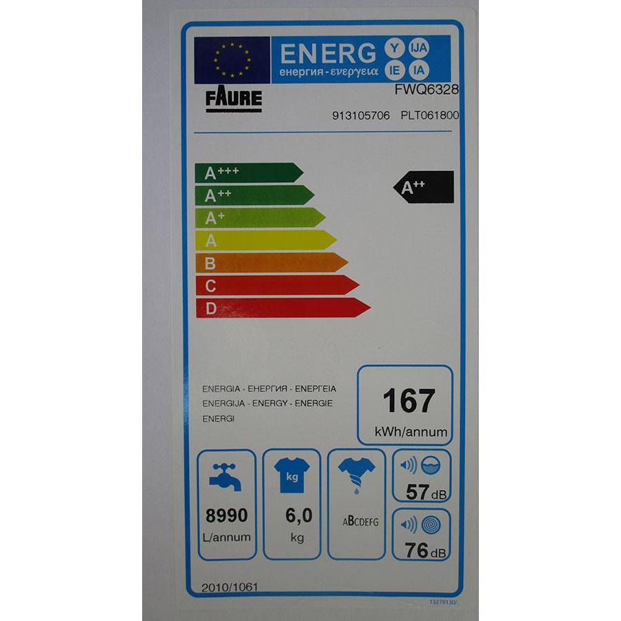 Faure FWQ6328 - Étiquette énergie