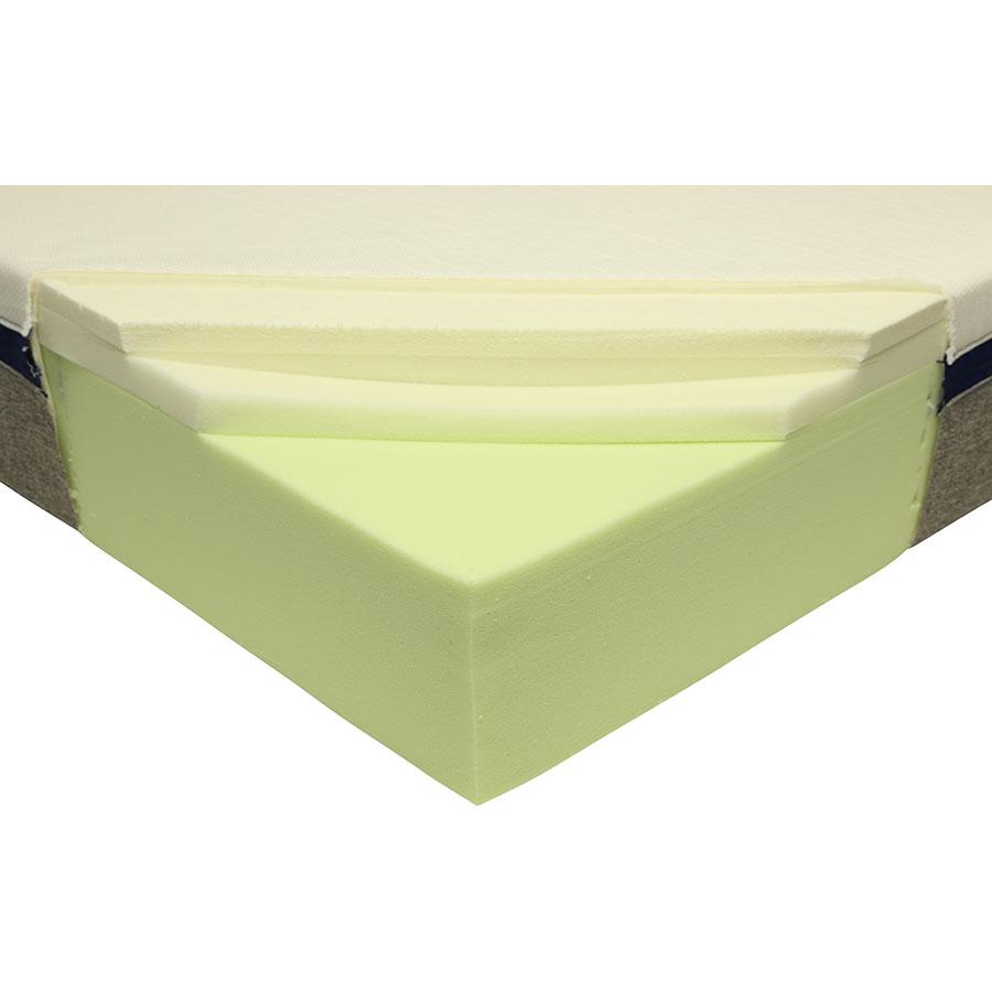 test tediber le matelas tediber matelas ufc que choisir. Black Bedroom Furniture Sets. Home Design Ideas