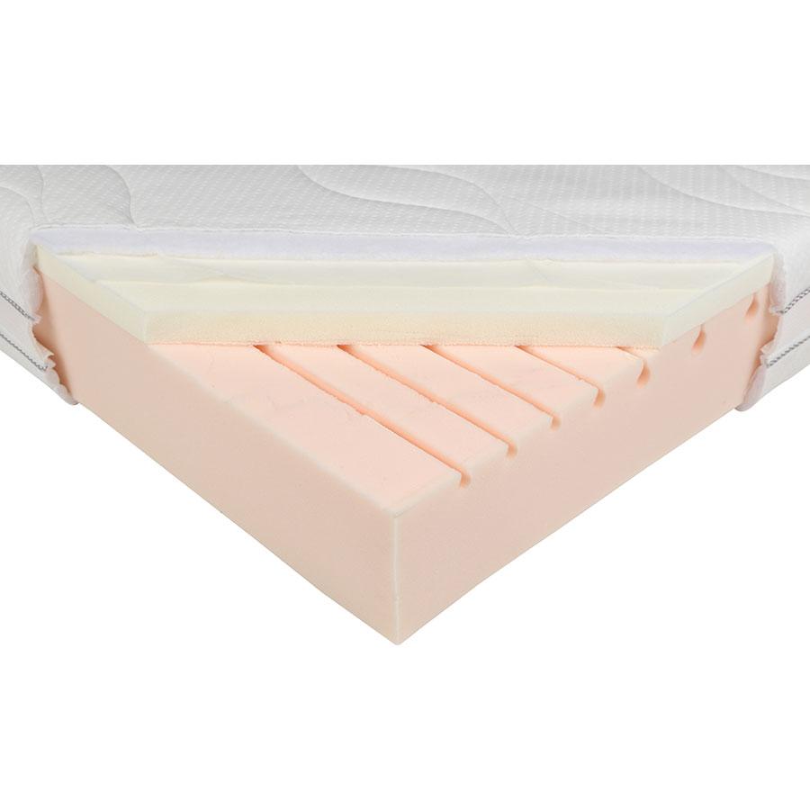 Amazon Basics Confort Extra 7 zones à mémoire de forme G0AMBC0140 - Découpe du matelas