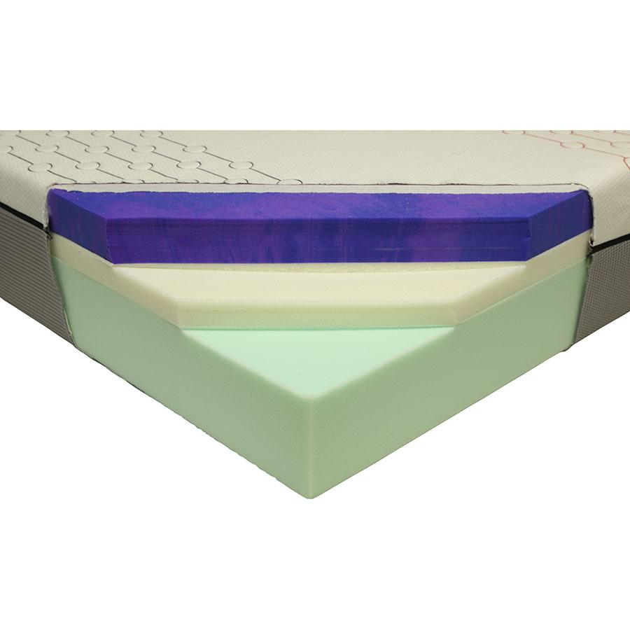 Fly-Bed Zero Pression(*10*) - Découpe du matelas