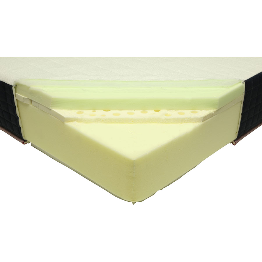 Merinos Super Bedding Super Bed(*13*) - Découpe du matelas