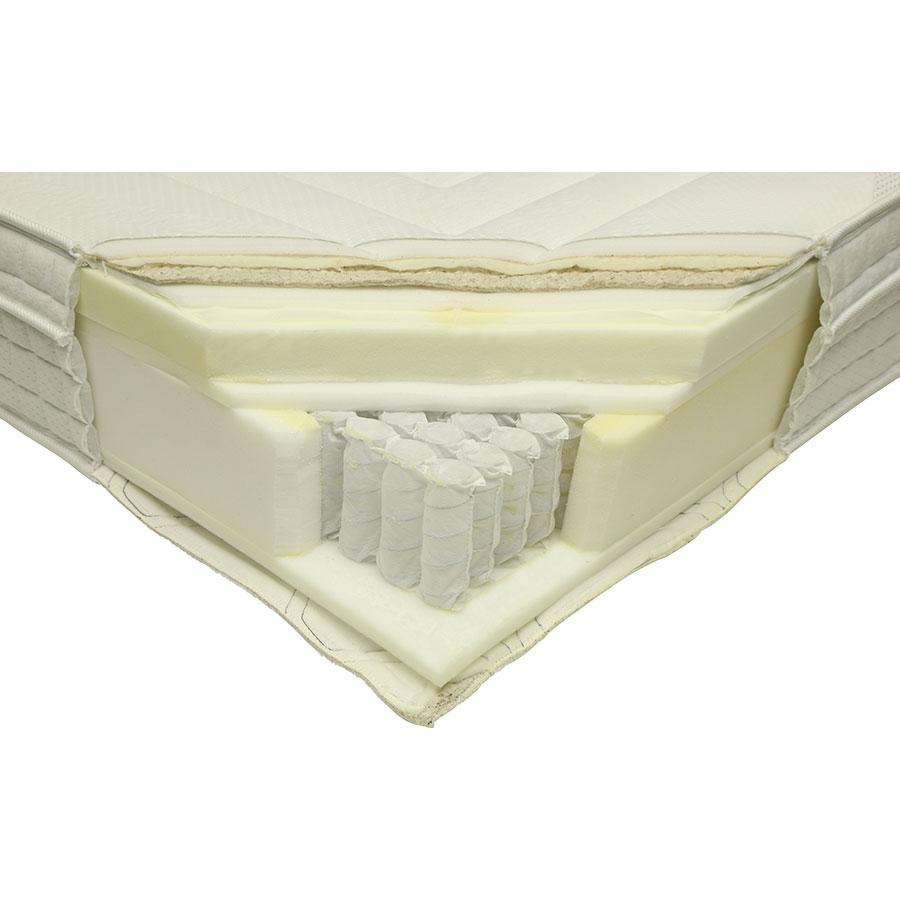 Rêverie Premium ressorts ensachés grand confort luxe - Découpe du matelas
